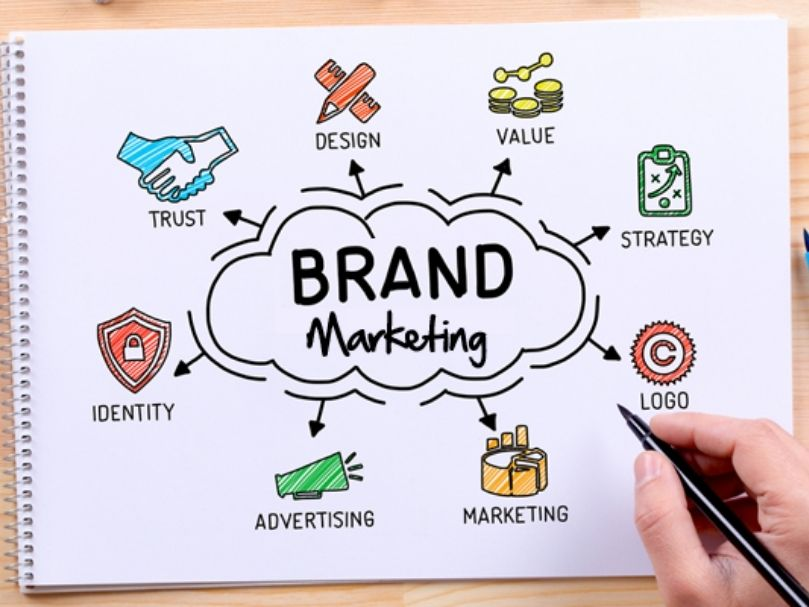 A Guide on how to hire a brand marketing agency